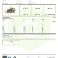 DrGanja Sour Space Candy Trim & Shake Certificate of Analysis