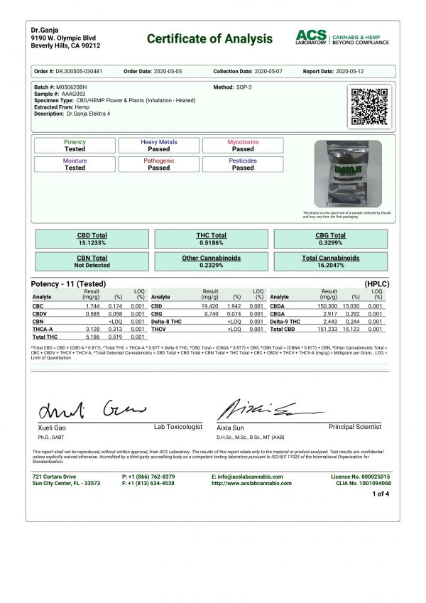 DrGanja Elektra Cannabinoids Certificate of Analysis