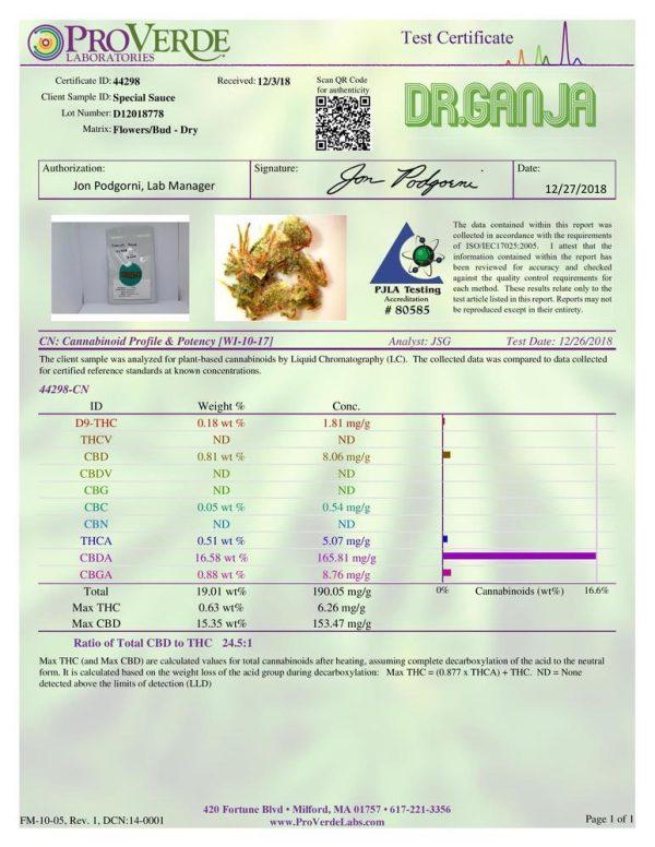 Special Sauce CBD Flower Potency Test DrGanja