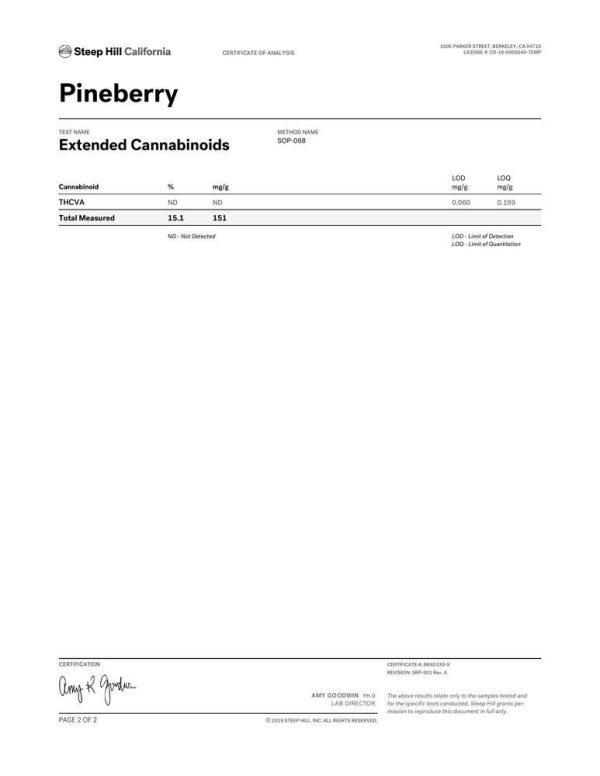 Pineberry CBD Flower Cannabinoid Lab Results 2