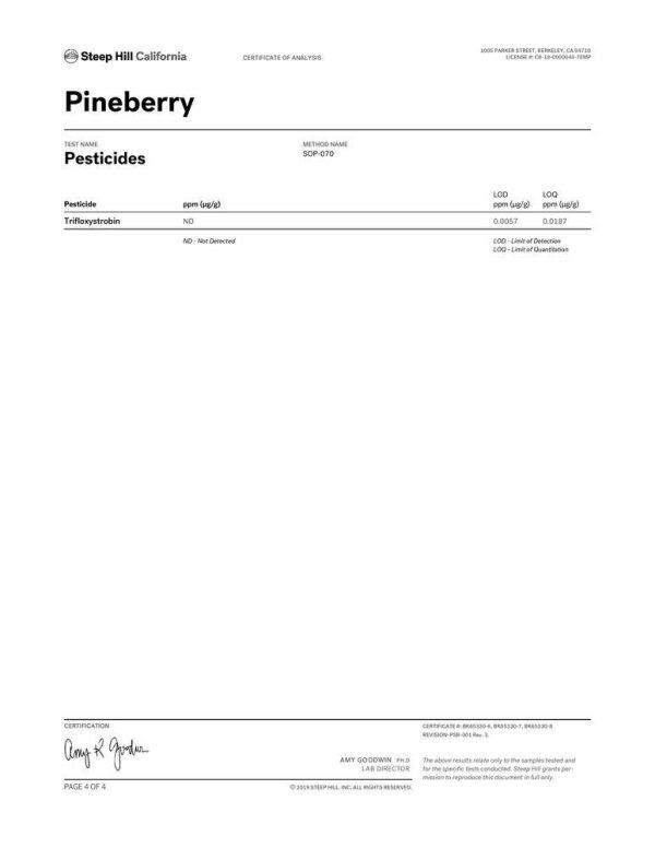 Pineberry CBD Flower Pesticides Lab Results 4