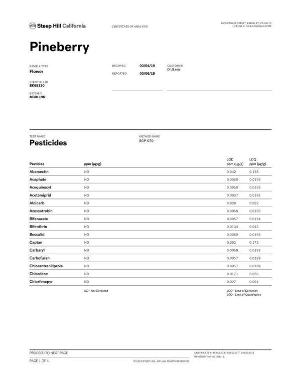 Pineberry CBD Flower Pesticides Lab Results