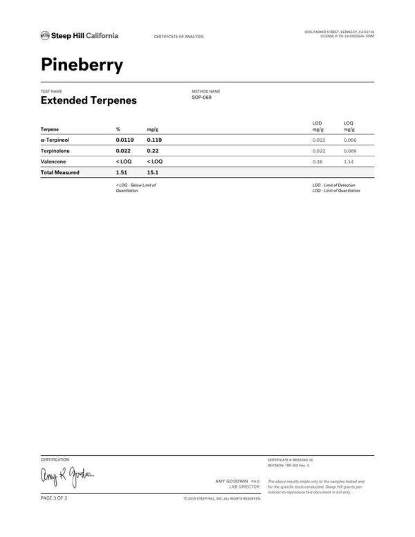 Pineberry CBD Flower Terpenes Lab Results 3