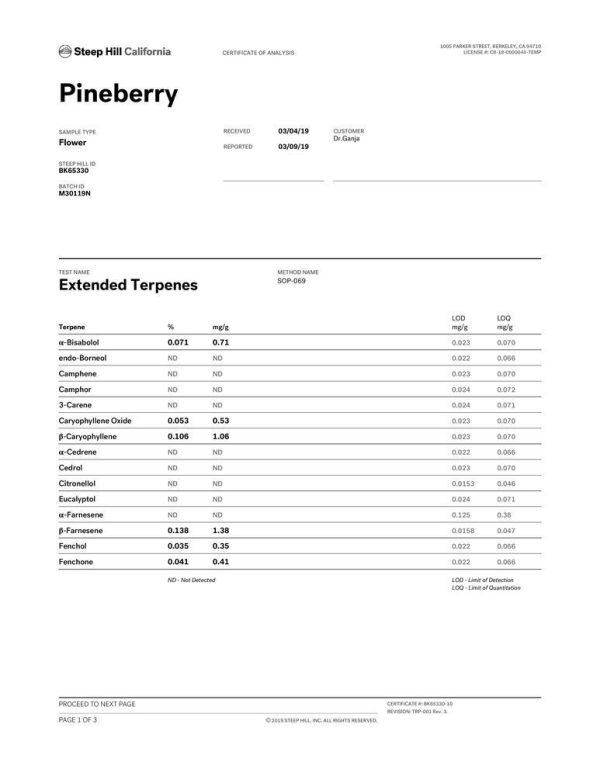 Pineberry CBD Flower Terpenes Lab Results