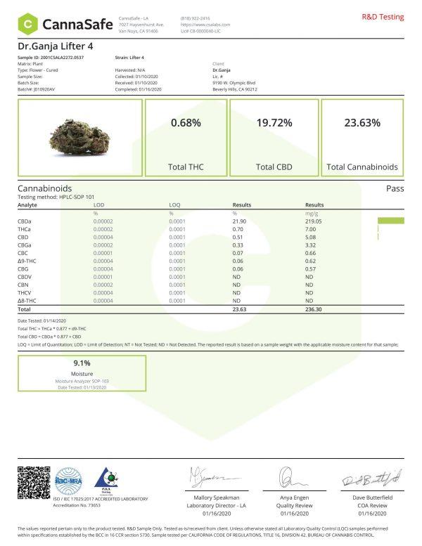DrGanja Lifter CBD Flower Cannabinoids Certificate of Analysis