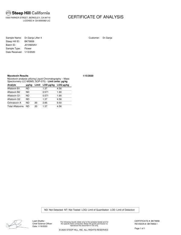 DrGanja Lifter CBD Flower Mycotoxins Certificate of Analysis