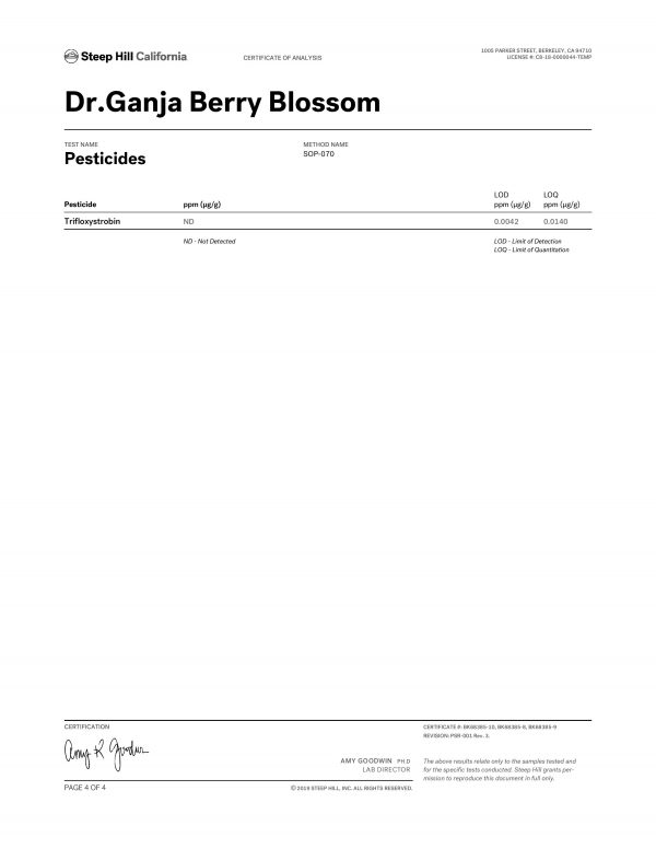 Berry Blossom Hemp Flower Pesticide Profile Page 4