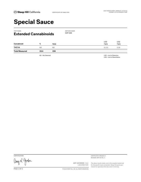 Special Sauce CBD Flower Potency Result DrGanja