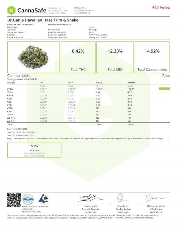 DrGanja Hawaiian Haze Trim & Shake Certificate of Analysis