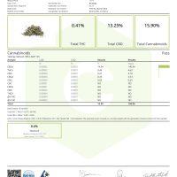 DrGanja Suver Haze Trim & Shake Certificate of Analysis