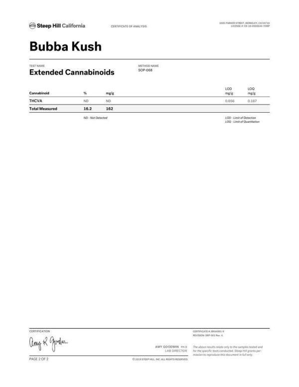 Bubba Kush CBD Flower Cannabinoid Profile 2