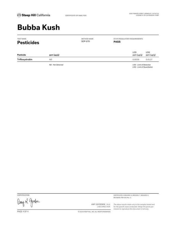 Bubba Kush CBD Flower Pesticides 4