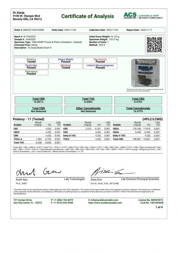 Dr.Ganja Bubba Kush Cannabinoids Certificate of Analysis
