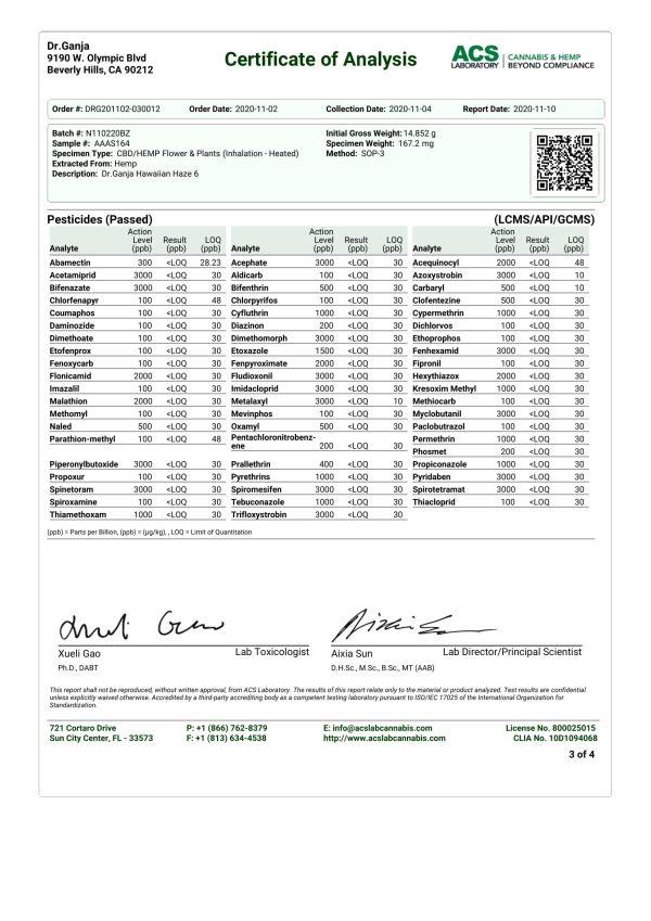 Dr.Ganja Hawaiian Haze Pesticides Certificate of Analysis