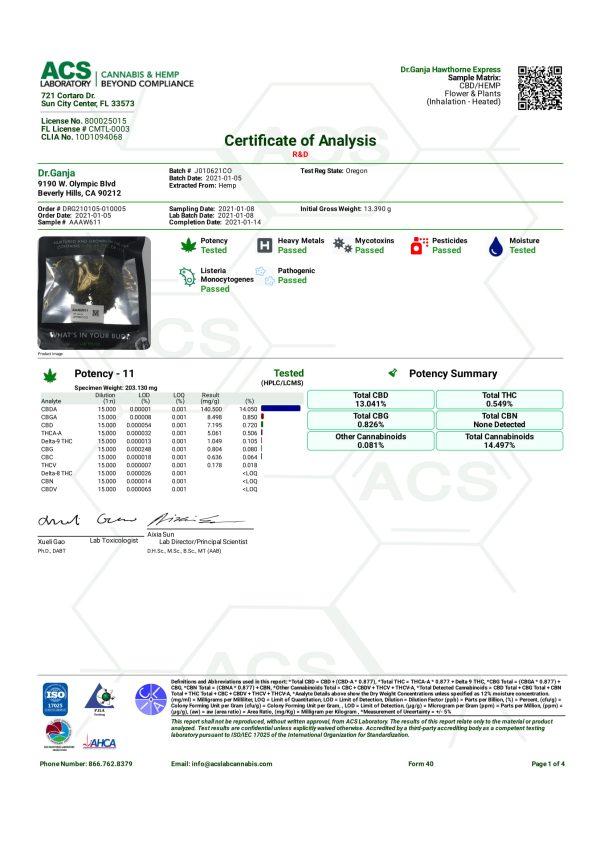 Dr.Ganja Hawthorne Express Series II Cannabinoids Certificate of Analysis