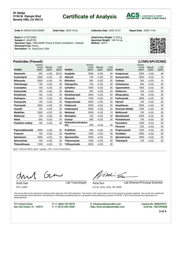 Dr.Ganja Sour Lifter Series II Pesticides Certificate of Analysis