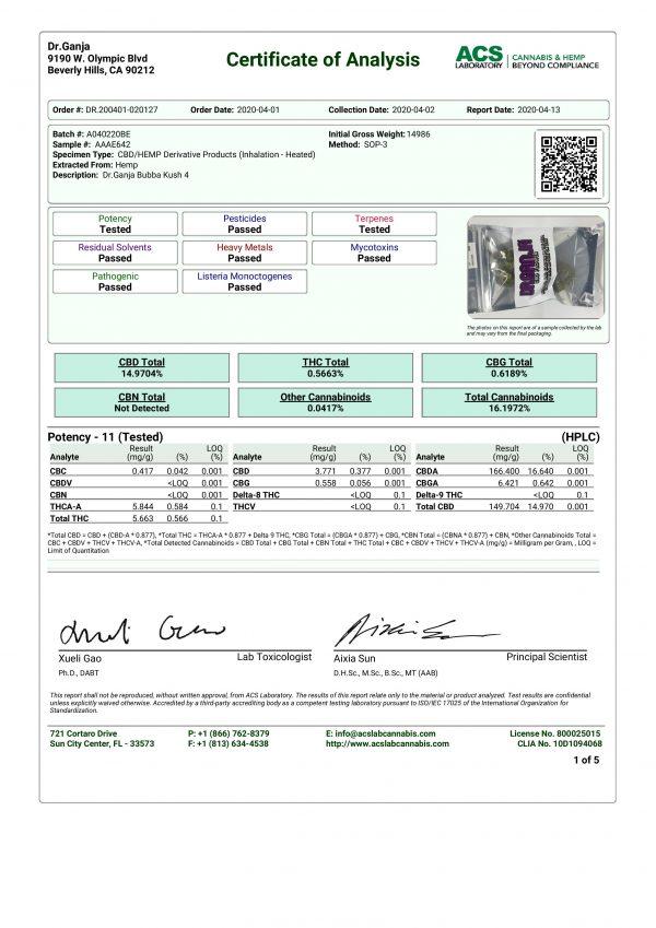 DrGanja Bubba Kush Cannabinoids Certificate of Analysis