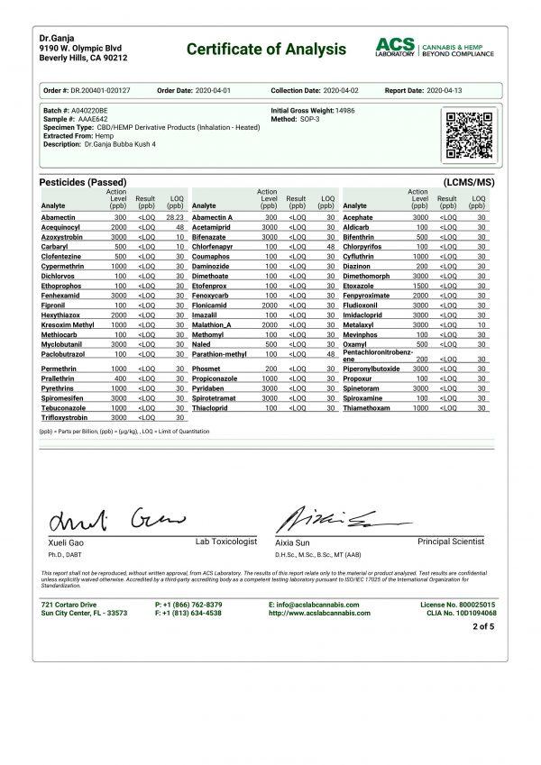 DrGanja Bubba Kush Pesticides Certificate of Analysis