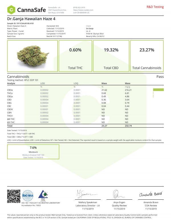 DrGanja Hawaiian Haze CBD Flower Cannabinoids Certificate of Analysis