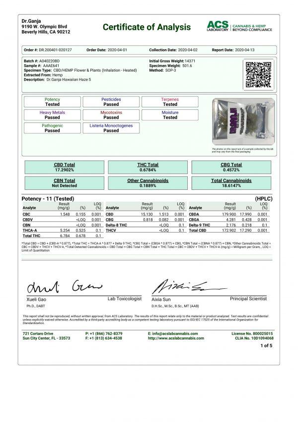 DrGanja Hawaiian Haze Cannabinoids Certificate of Analysis
