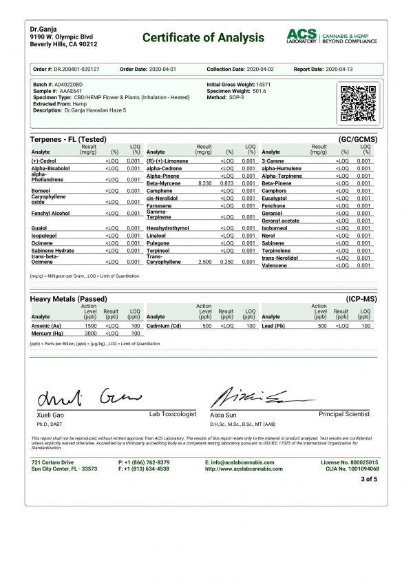 DrGanja Hawaiian Haze Terpenes Certificate of Analysis