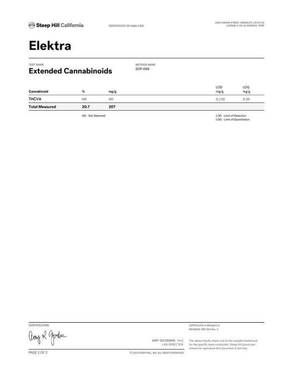 Elektra CBD Flower Series II Canabinoid 2