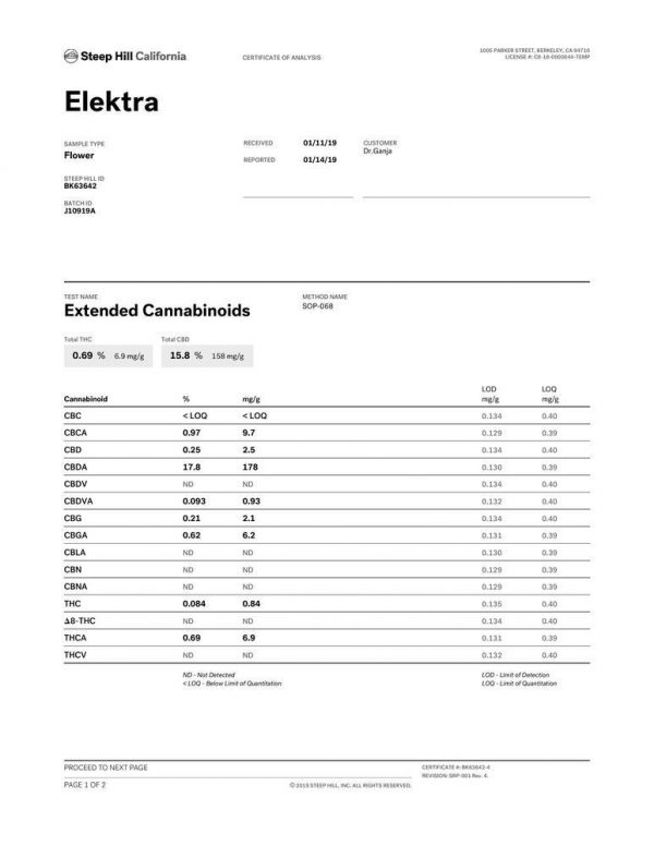 Elektra CBD Flower Series II Canabinoid