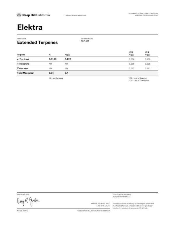 Elektra CBD Flower Series II Terpenes 3