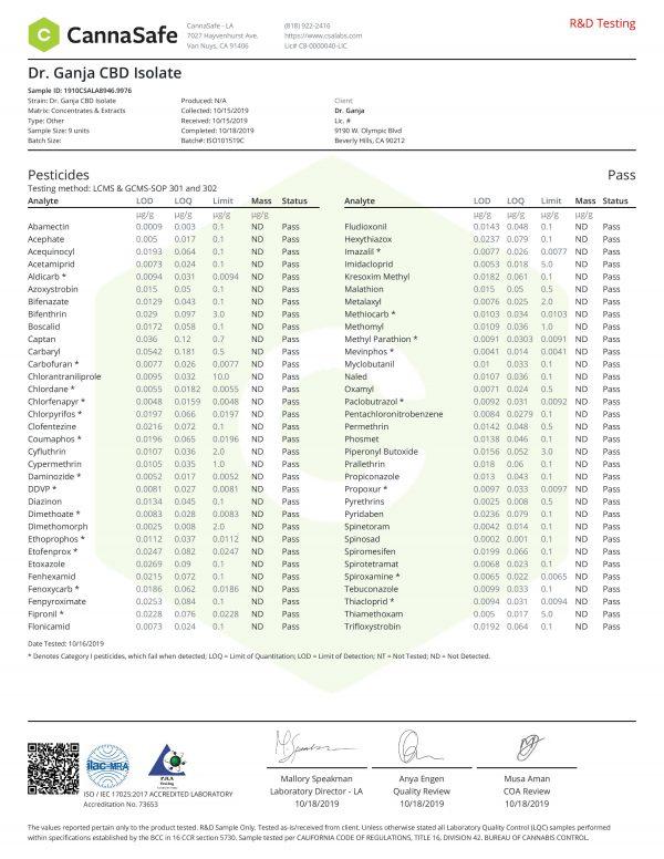 DrGanja CBD Isolate Pesticides Certificate of Analysis