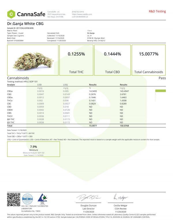 Dr.Ganja White CBG Cannabinoids Certificate of Analysis