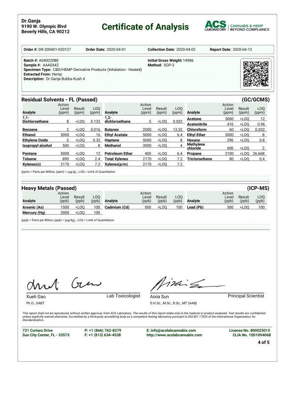 DrGanja Bubba Kush Residual Solvents & Heavy Metals Certificate of Analysis