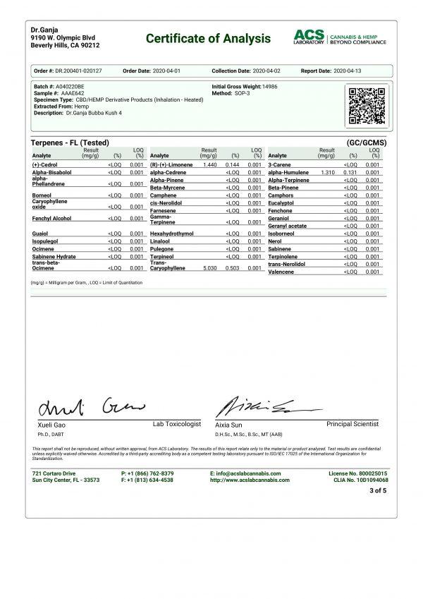 DrGanja Bubba Kush Terpenes Certificate of Analysis