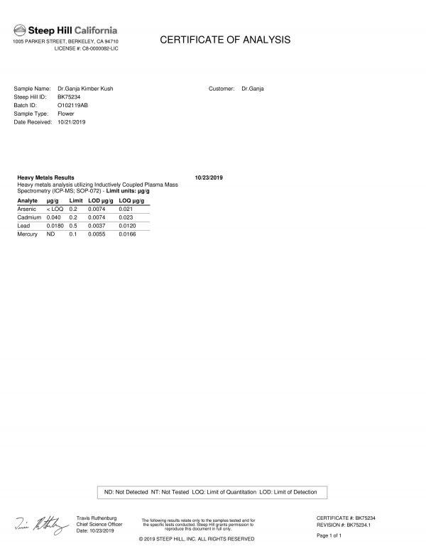 DrGanja Kimber Kush Heavy Metals Certificate of Analysis
