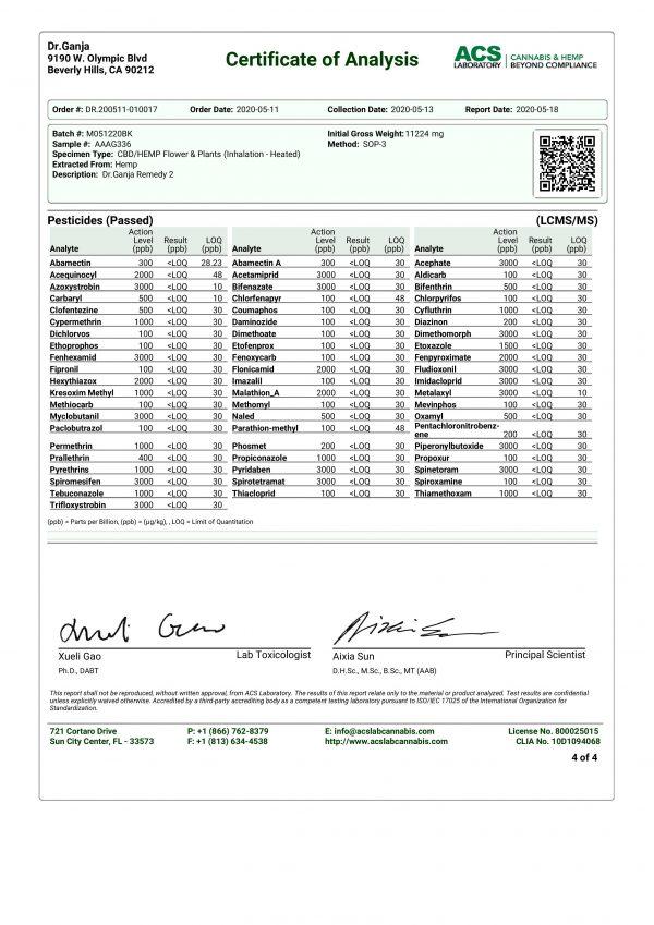 DrGanja Remedy CBD Flower Pesticides Certificate of Analysis