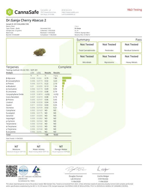Dr.Ganja Cherry Abacus Terpenes Certificate of Analysis