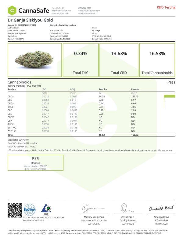 DrGanja Siskiyou Gold Cannabinoids Certificate of Analysis