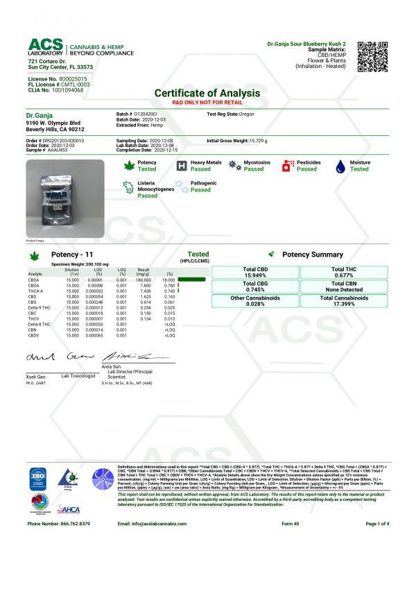 Dr.Ganja Sour Blueberry Kush Cannabinoids Certificate of Analysis