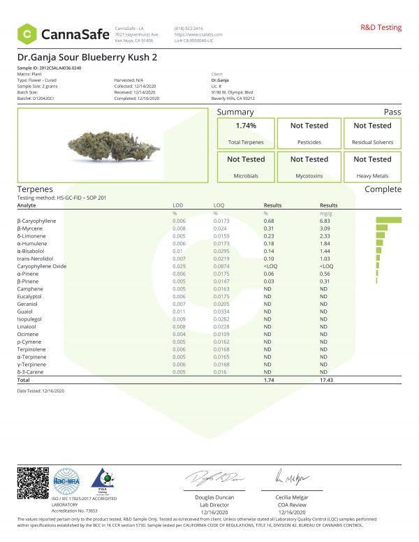Dr.Ganja Sour Blueberry Kush Terpenes Certificate of Analysis