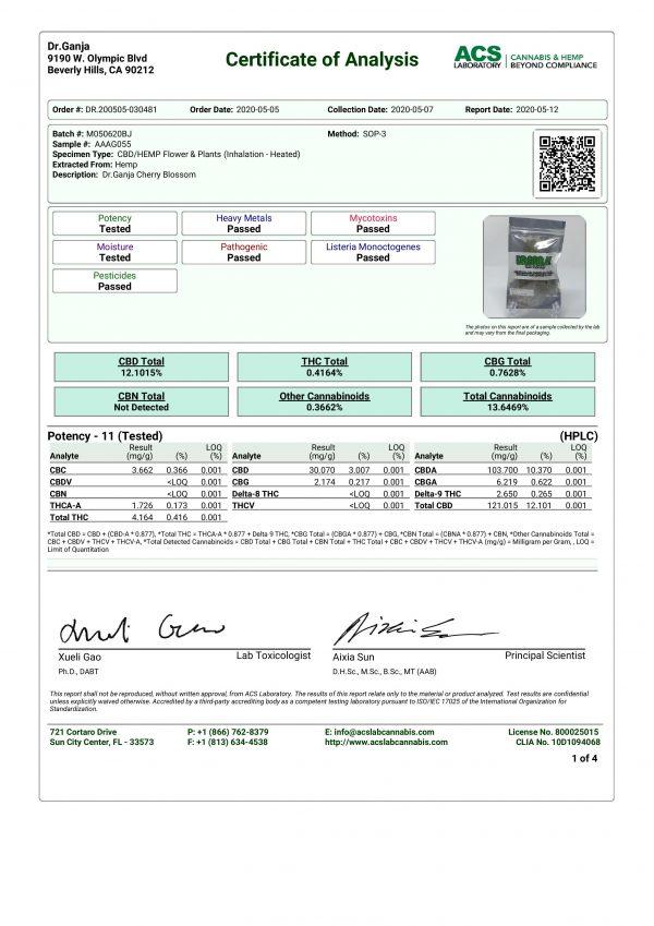 DrGanja Cherry Blossom Untrimmed Cannabinoids Certificate of Analysis