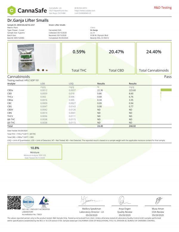 DrGanja Lifter Smalls Certificate of Analysis
