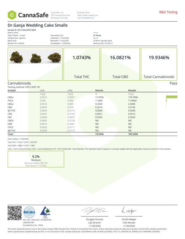 Dr.Ganja Wedding Cake Smalls Cannabinoids Certificate of Analysis