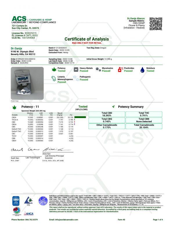 Dr.Ganja Abacus Cannabinoids Certificate of Analysis