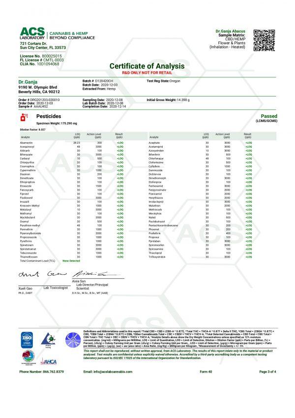 Dr.Ganja Abacus Pesticides Certificate of Analysis