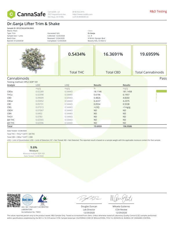Dr.Ganja Lifter Trim & Shake Cannabinoids Certificate of Analysis