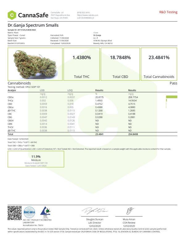 Dr.Ganja Spectrum Smalls Cannabinoids Certificate of Analysis